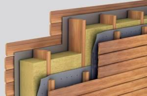 Выбор толщины стены в каркасном доме