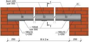 Устройство металлических перемычек в стенах существующих зданий