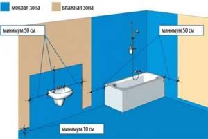 Схема частичной гидроизоляции ванной комнаты
