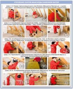 Пошаговая инструкция утепления скатов мансарды базальтовой ватой