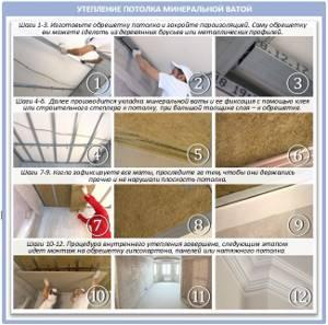 Теплоизоляция потолка: пошаговая инструкция