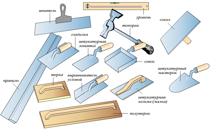 инструменты для штукатурки