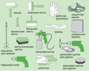 Инструменты, которые необходимы для удаления старой краски