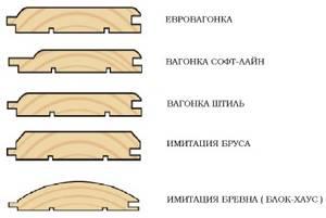 форма дерева