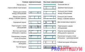 Фото:Основные характеристики гипсокартона. Автор: Тимур Базоркин