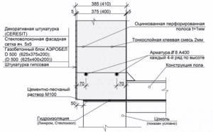 Схема армирования стены